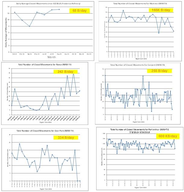 OMS-TIS Training Evluation Survey